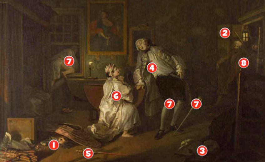 Unedited reconstruction of temporal order in William Hogarth's « Bagnio » by sample participant